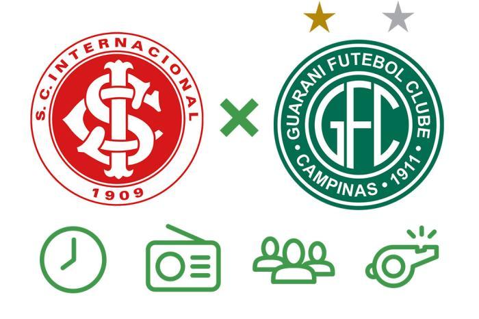 Tudo sobre Inter x Guarani   Por @rdopiniao   William Fernandes