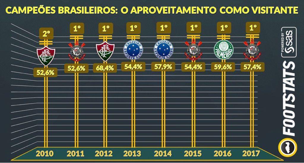 COMEÇOU O BRASILEIRÃO | Por Marcos Vargas