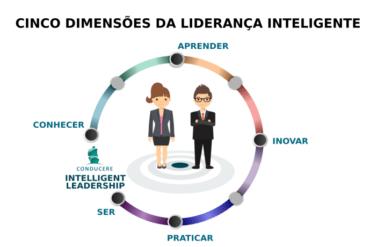 Liderança Inteligente: adote ou de adeus aos seus verdadeiros talentos!   Por Jocelito Salvador