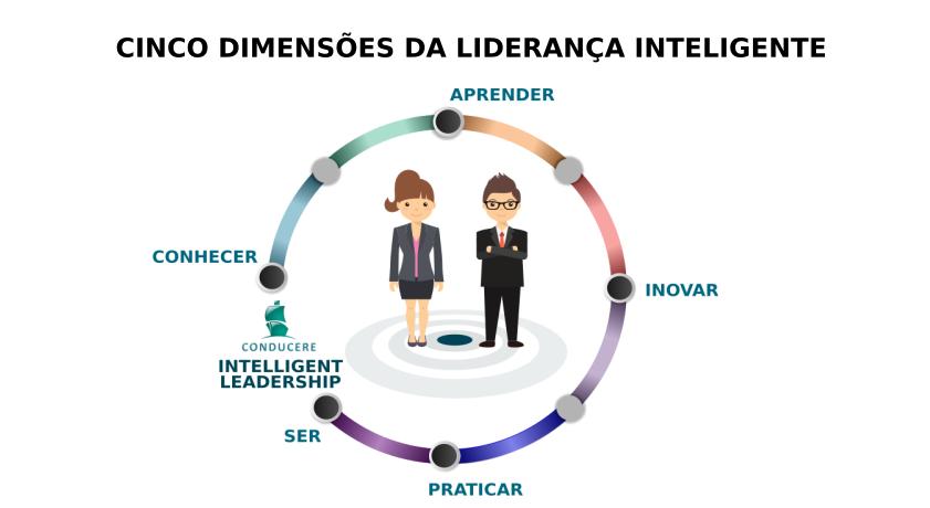 Liderança Inteligente: adote ou de adeus aos seus verdadeiros talentos! | Por Jocelito Salvador